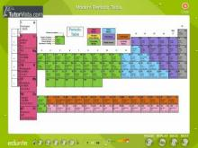 Embedded thumbnail for The Periodic Table