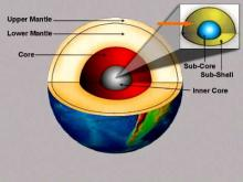 Embedded thumbnail for Origin of Earth's Magnetic Field