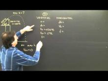 Embedded thumbnail for Projectile Motion - எரிய இயக்கம் Part 6