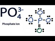 Embedded thumbnail for How to Draw the Lewis Structure for PO43-